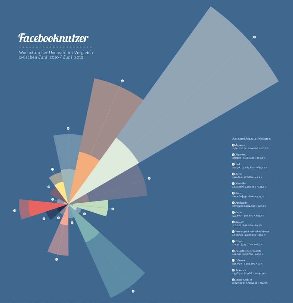 Infografik14